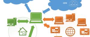Отключение оптимизации доставки в ОС Windows 10 и можно ли разрешить загрузки