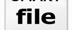 Smart File Advisor: обзор полезного приложения