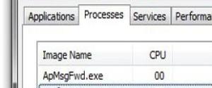 Perfmon.exe – что это за процесс грузит диск и ЦПУ
