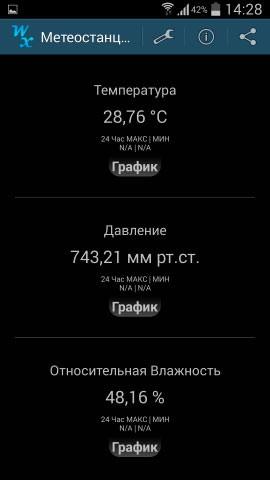 Интерфейс программы для показа температуры окружающей среды