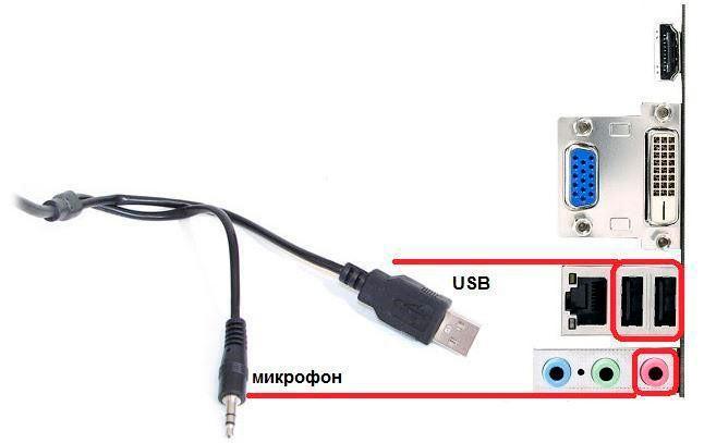 Схема подсоединения камеры к компьютеру