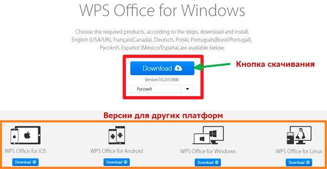 Страница загрузки пакета WPS