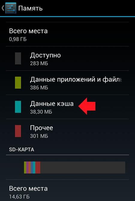 Кеш Андроид 5