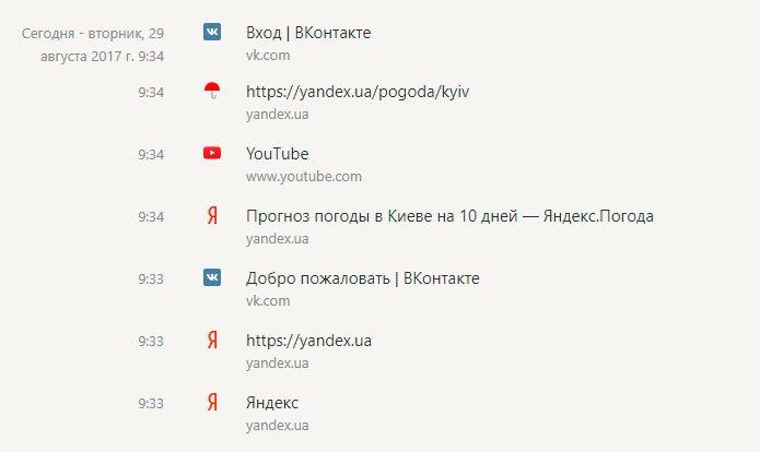 История Yandex