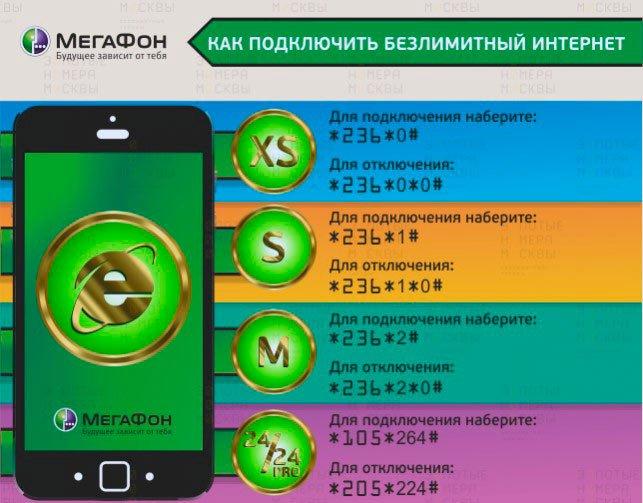 USSD запросы для заказа интернет услуг Мегафон