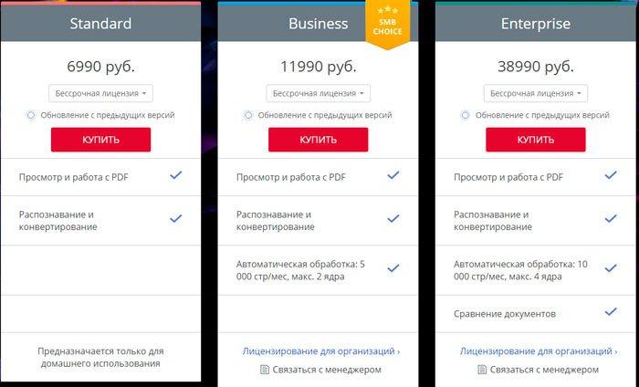 Стоимость лицензии FineReader