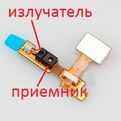 Как устроен Proximity sensor