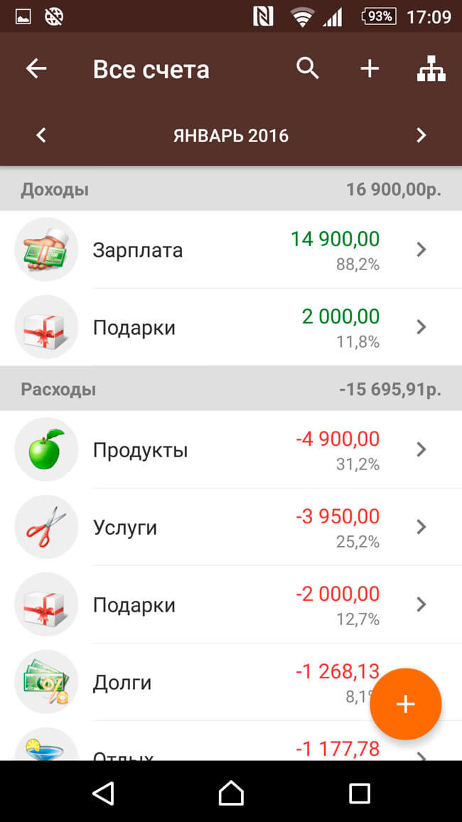 Финансы Алзекс на смартфоне