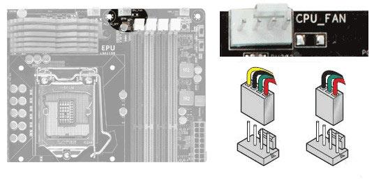Как заменить кулер процессора видеокарты блока питания