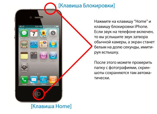 Кнопки для скриншота на iphone