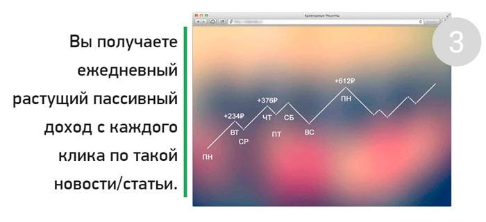 Заработок на кликах по рассылке Пушпрофит
