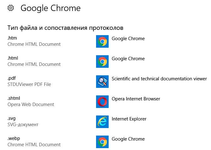 какие программы открывают типы файлов