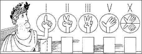 Отображение римских цифр на руках