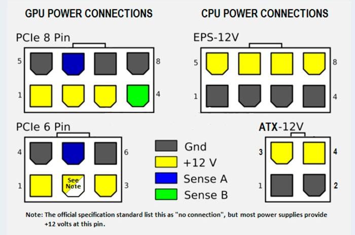 Схема проводов видео адаптера