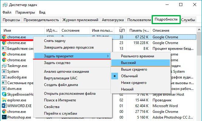 Высокий приоритет Google Chrome