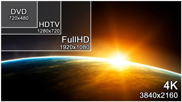 сравнение форматов ТВ