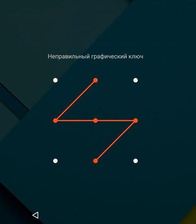 Графический ключ Android