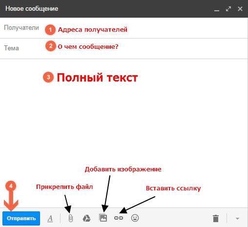 Форма нового письма Гугл