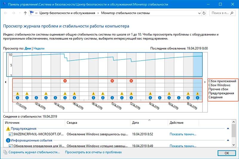 ИНтерфейс мониторинга стабильности
