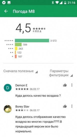 Релевантные отзывы Гугл Плей