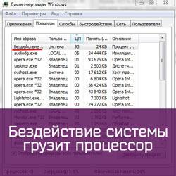 «Бездействие системы» грузит процессор Windows 7 8 10 — что делать?