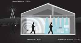 Что такое Li-Fi и почему она вскоре может заменить Wi-Fi