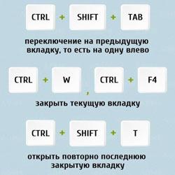 Горячие клавиши Windows 7 – 10