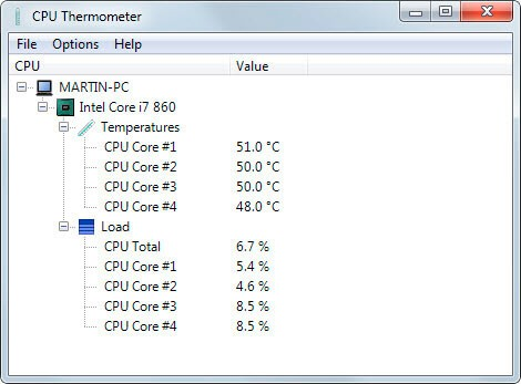 Окно анализа приложения CPU Thermometer