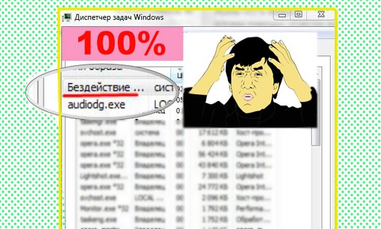 Бездействие системы в Windows