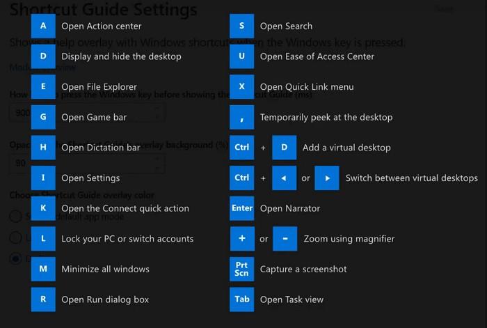 Microsoft обновила приложение PowerToys для Windows 10: обзор полезных инструментов