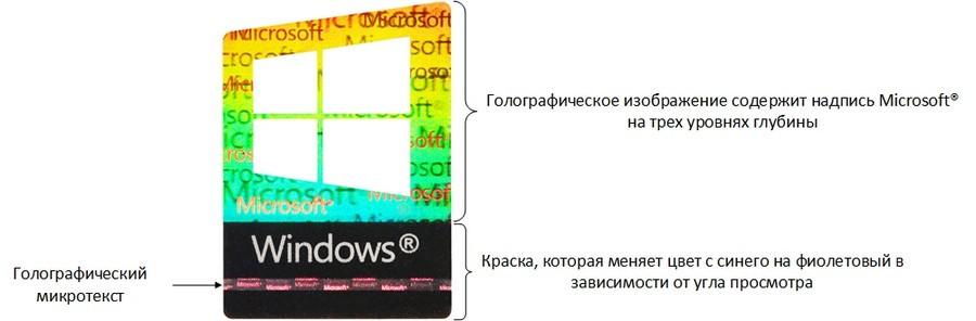 Как узнать срок активации windows 10. Проверка статуса активации Windows 10