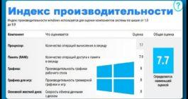 Как провести оценку производительности компьютера с системой Windows 10
