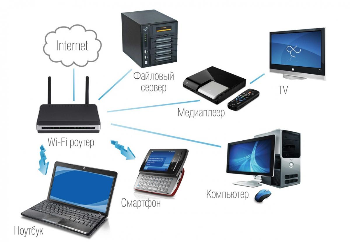 scheme2-wi-fi