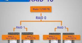 Как можно создать программный RAID 10 массив в ОС Windows 10, инструкция