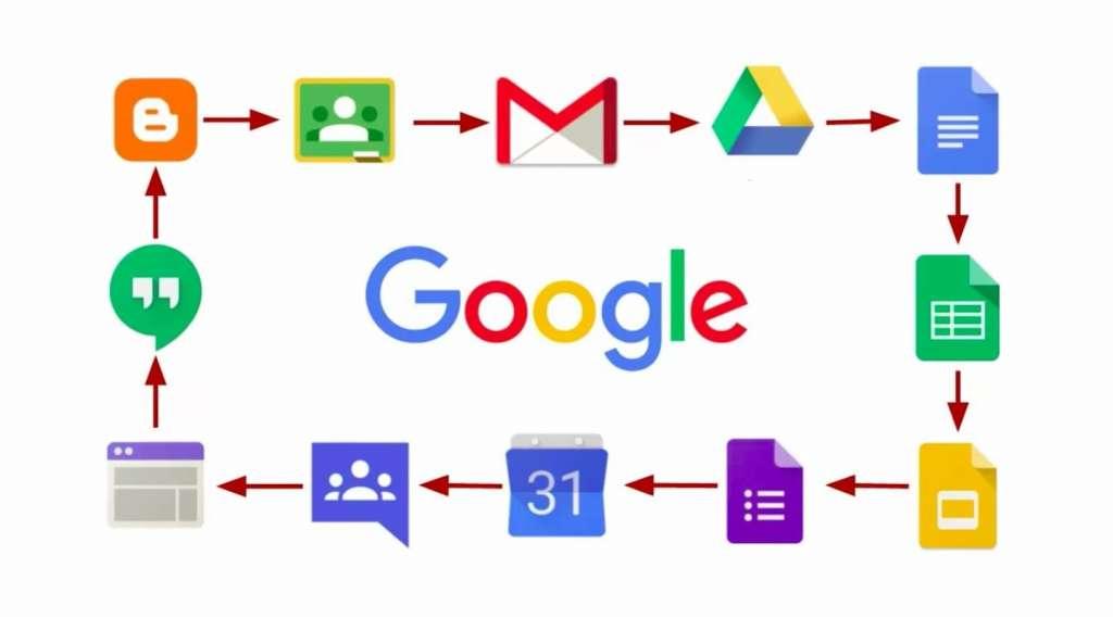 собирает Google