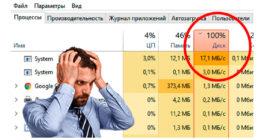 Windows Modules Installer Worker грузит процессор, диск – как отключить TiWorker