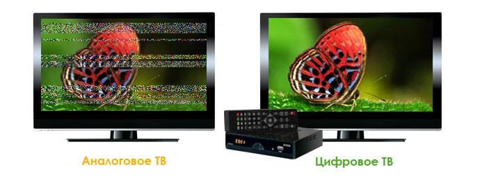 цифровое и аналоговое телевидение разница