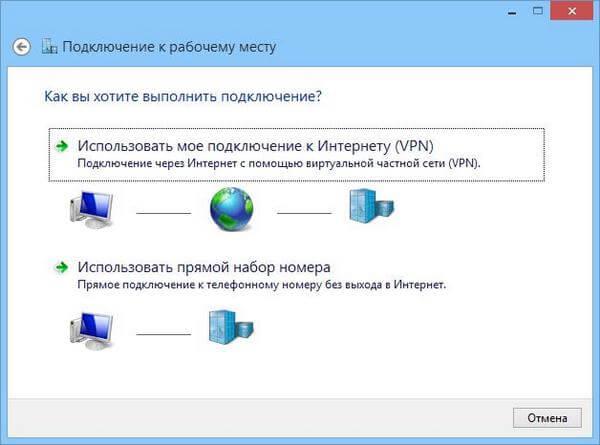 подключение vpn в windows