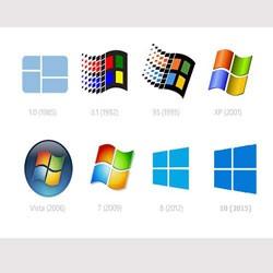 Как узнать версию Windows на компьютере